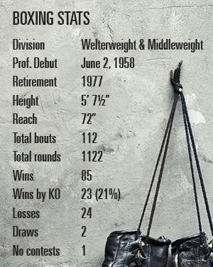 Emile Boxing Statistics